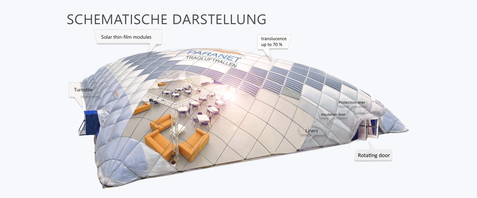 paranet-deutschland-slider-1920x800-office-to-go-2